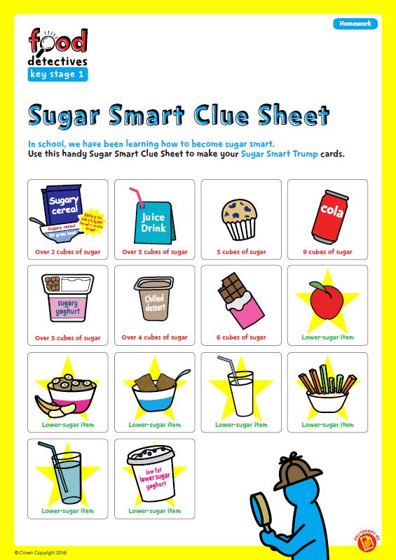 Phe school zone sugar smart trumps - Five smart uses of sugar ...