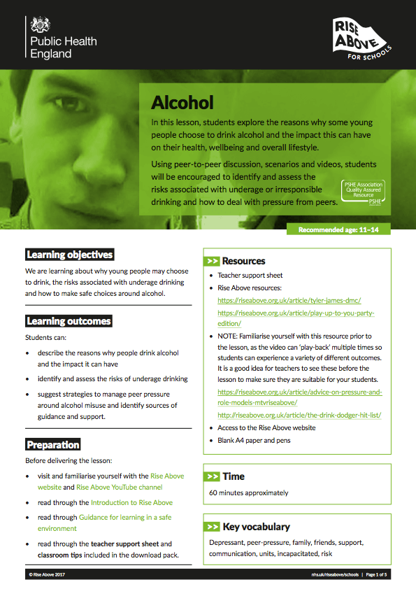 Alcohol lesson plan pack