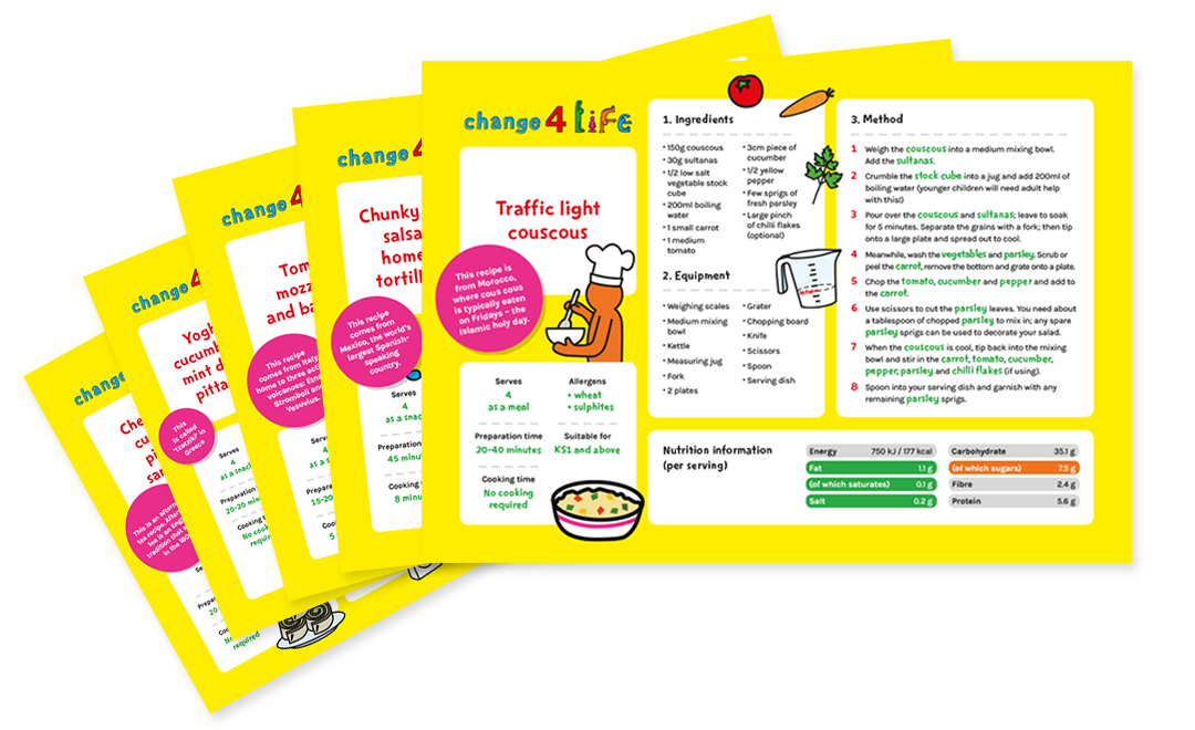 Change4Life recipe print-outs