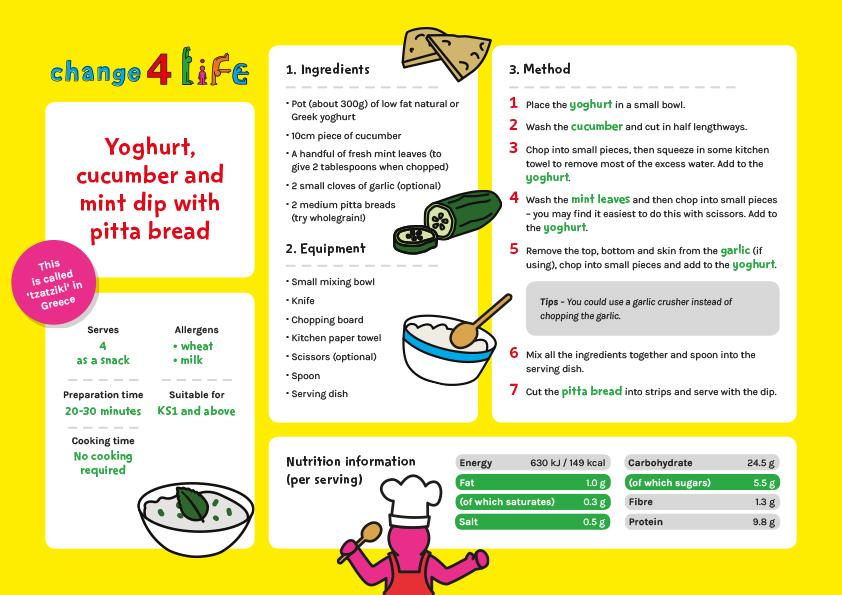 Sugar and swaps recipe ideas